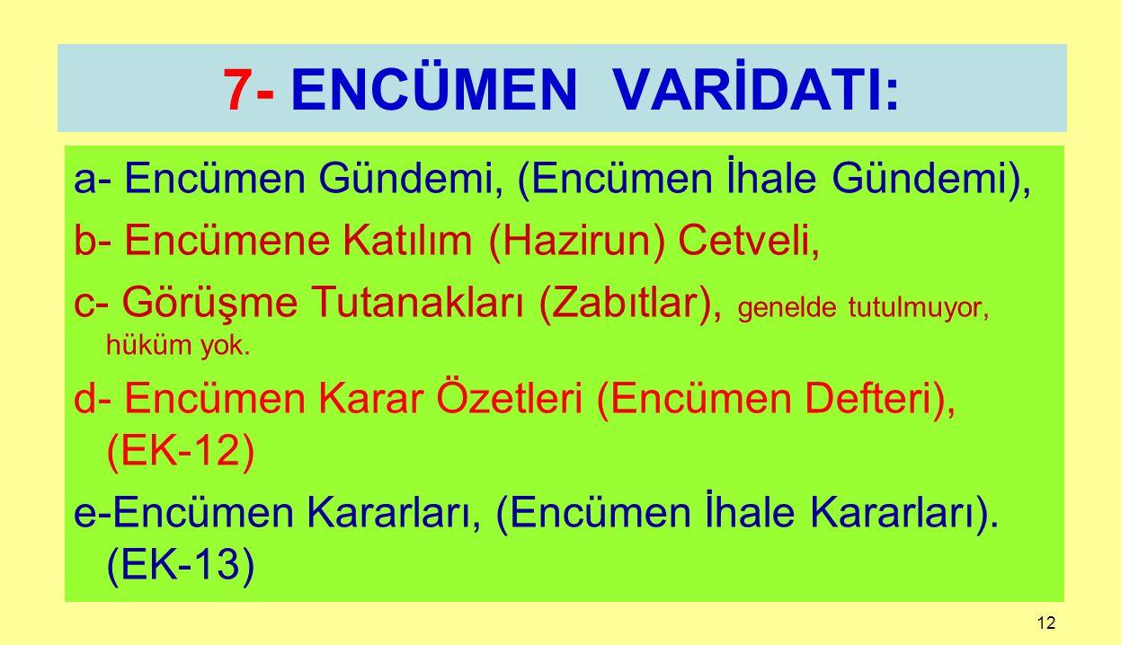 12 7- ENCÜMEN VARİDATI: a- Encümen Gündemi, (Encümen İhale Gündemi), b- Encümene Katılım (Hazirun) Cetveli, c- Görüşme Tutanakları (Zabıtlar), genelde