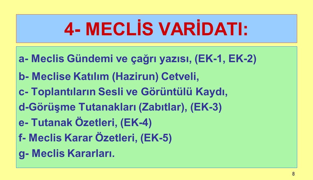 9 MECLİS KARARLARI: 1- Teklif-Kararlar, (EK-6) 2- Rapor-Kararlar, (EK-7) 3- Komisyona Havale Kararı, 4- Komisyon Toplantısı Katılım ve Görüşme Tutanağı, (EK-8) 5- Komisyon Raporu, (EK-9) 6- Komisyondaki dosyaların re'sen gündeme alınması, 7- Önergeler, Gündeme alma kararı, Soru Önergeleri, 8- Meclise bilgi verilmesi, 9- Karar yazılmayan kararlar.