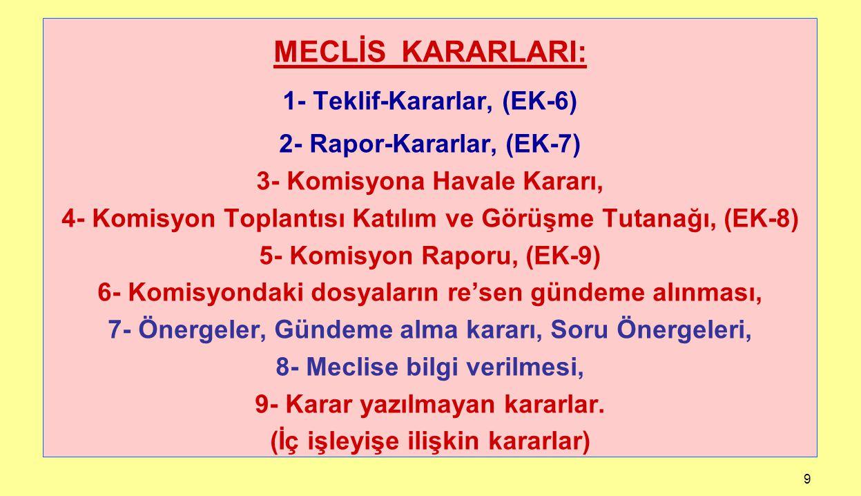 9 MECLİS KARARLARI: 1- Teklif-Kararlar, (EK-6) 2- Rapor-Kararlar, (EK-7) 3- Komisyona Havale Kararı, 4- Komisyon Toplantısı Katılım ve Görüşme Tutanağ