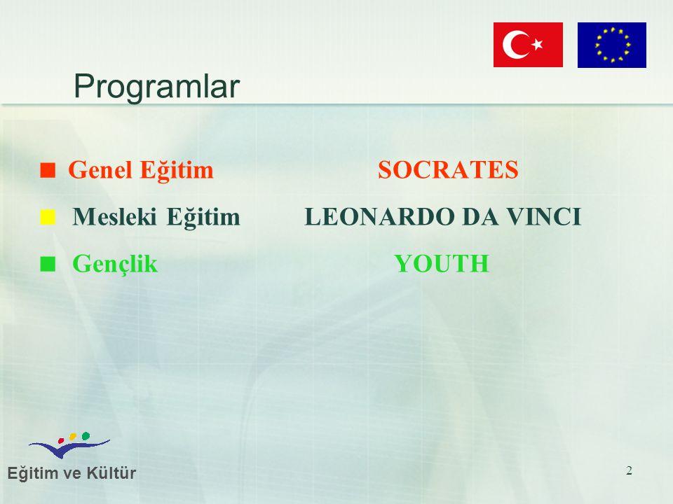 2 Programlar  Genel Eğitim SOCRATES  Mesleki Eğitim LEONARDO DA VINCI  Gençlik YOUTH