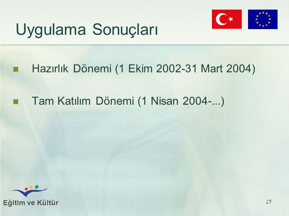Eğitim ve Kültür 25 Uygulama Sonuçları Hazırlık Dönemi (1 Ekim 2002-31 Mart 2004) Tam Katılım Dönemi (1 Nisan 2004-...)