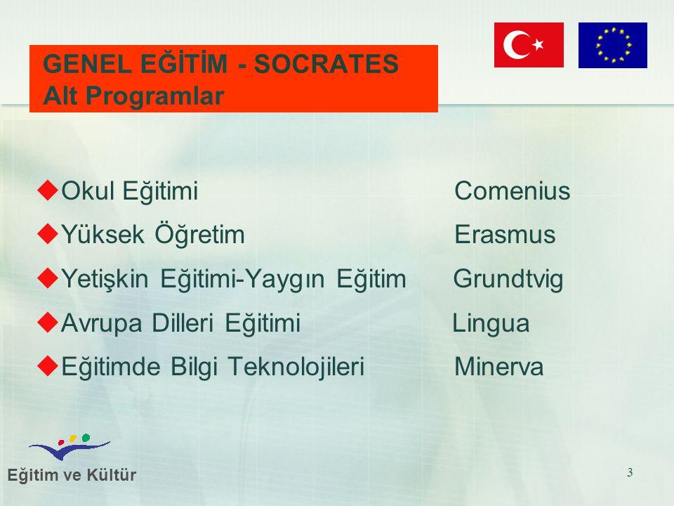 Eğitim ve Kültür 3 GENEL EĞİTİM - SOCRATES Alt Programlar  Okul Eğitimi Comenius  Yüksek Öğretim Erasmus  Yetişkin Eğitimi-Yaygın Eğitim Grundtvig  Avrupa Dilleri Eğitimi Lingua  Eğitimde Bilgi Teknolojileri Minerva