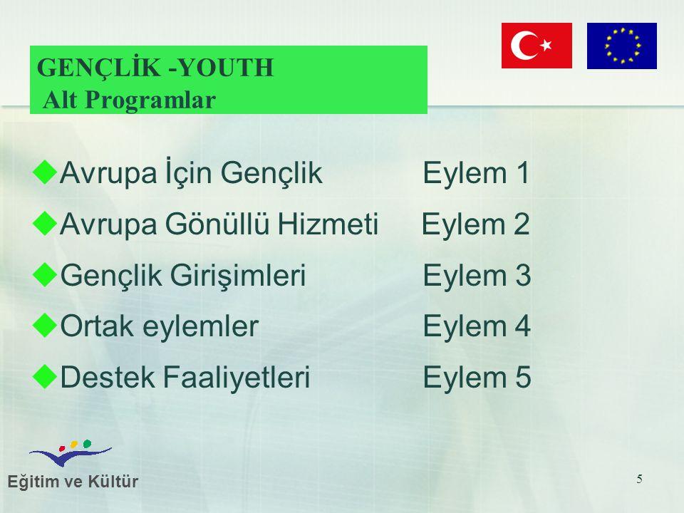 Eğitim ve Kültür 5  Avrupa İçin Gençlik Eylem 1  Avrupa Gönüllü Hizmeti Eylem 2  Gençlik Girişimleri Eylem 3  Ortak eylemler Eylem 4  Destek Faaliyetleri Eylem 5 GENÇLİK -YOUTH Alt Programlar