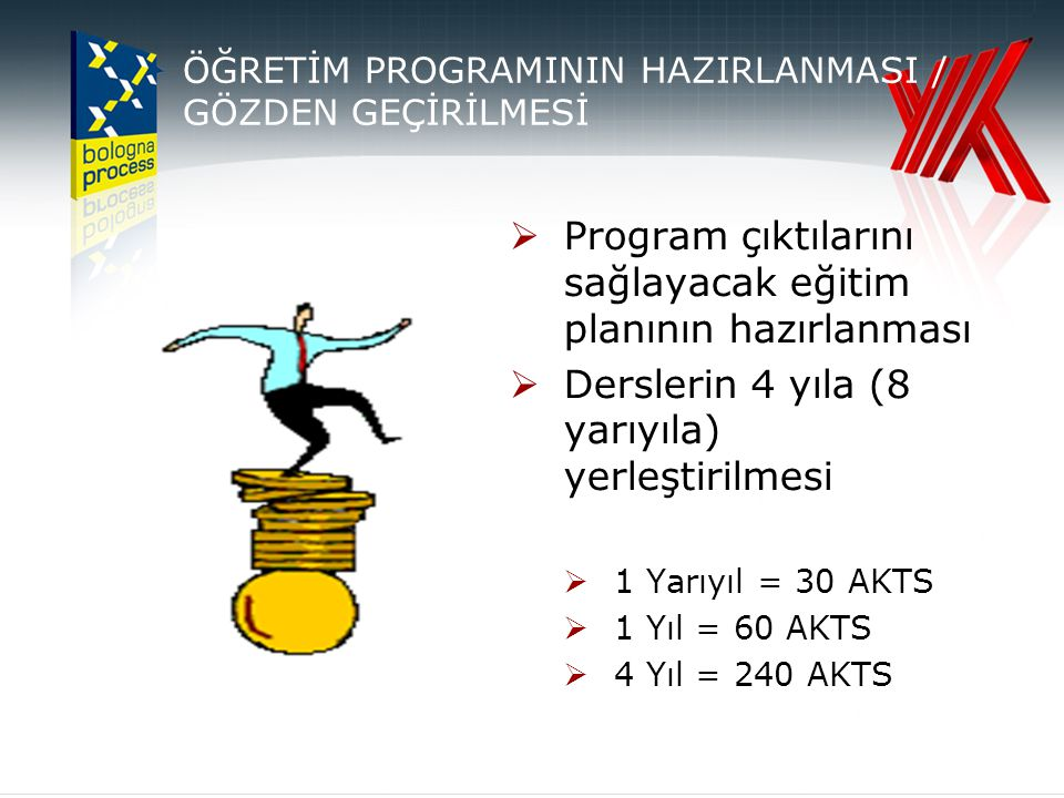 1.Analiz ve sentez becerisi(Capacity for analysis and synthesis) 2.Bilgiyi pratiğe uygulama becerisi(Capacity for applying knowledge in practice) 3.Planlama ve zaman yönetimi(Planning and time management) 4.Alanında temel genel bilgi (Basic general knowledge in the field of study) 5.Grounding in basic knowledge of the profession in practice 6.Oral and written communication in your native language 7.Knowledge of a second language 8.Elementary computing skills 9.Research skills 10.Capacity to learn 11.Information management skills (ability to retrieve and analyse information from different sources) 12.Critical and self-critical abilities 13.Capacity to adapt to new situations 14.Capacity for generating new ideas (creativity) 15.Problem solving GENEL (Jenerik) Tuning YETKİNLİKLER (Tuning)