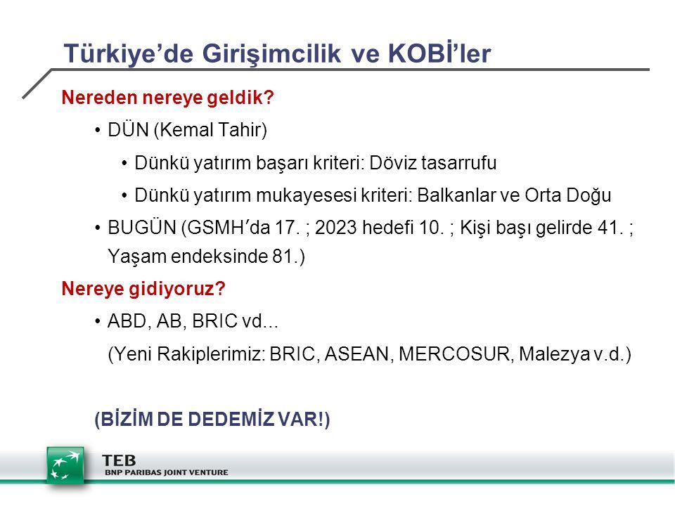Türkiye'de Girişimcilik ve KOBİ'ler Nereden nereye geldik? DÜN (Kemal Tahir) Dünkü yatırım başarı kriteri: Döviz tasarrufu Dünkü yatırım mukayesesi kr
