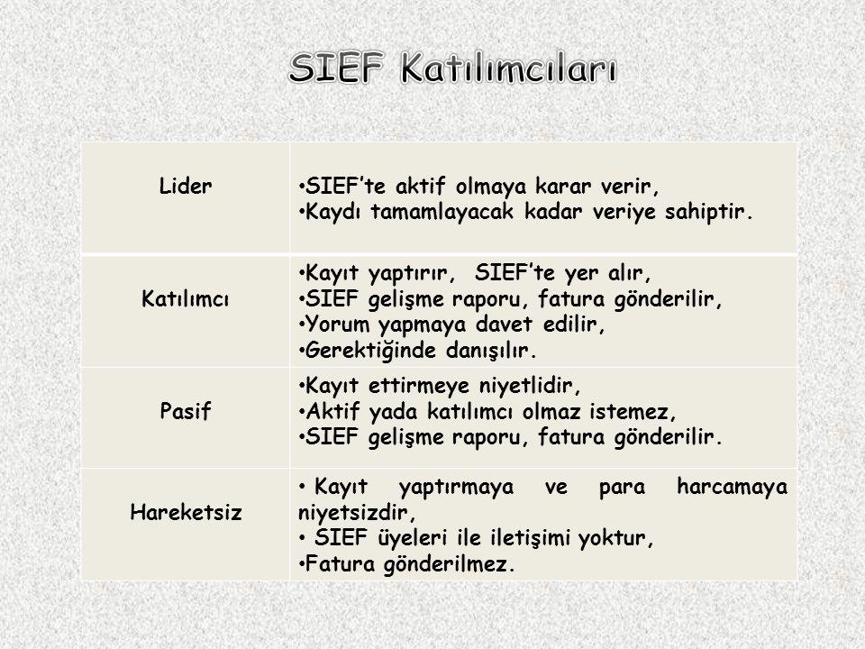 Lider SIEF'te aktif olmaya karar verir, Kaydı tamamlayacak kadar veriye sahiptir. Katılımcı Kayıt yaptırır, SIEF'te yer alır, SIEF gelişme raporu, fat