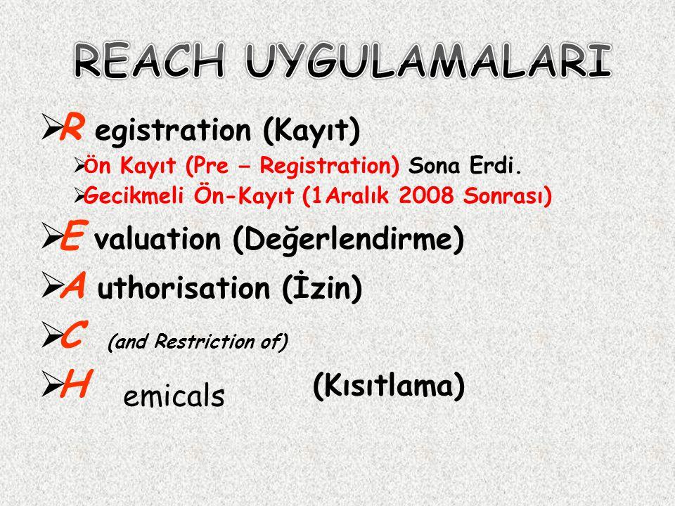  R egistration (Kayıt)  Ö n Kayıt (Pre – Registration) Sona Erdi.  Gecikmeli Ön-Kayıt (1Aralık 2008 Sonrası)  E valuation (Değerlendirme)  A utho