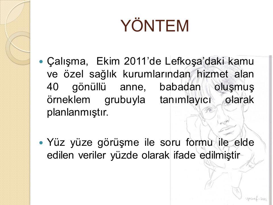 YÖNTEM Çalışma, Ekim 2011'de Lefkoşa'daki kamu ve özel sağlık kurumlarından hizmet alan 40 gönüllü anne, babadan oluşmuş örneklem grubuyla tanımlayıcı