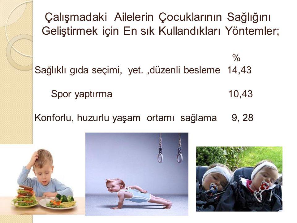 Çalışmadaki Ailelerin Çocuklarının Sağlığını Geliştirmek için En sık Kullandıkları Yöntemler; % Sağlıklı gıda seçimi, yet.,düzenli besleme 14,43 Spor