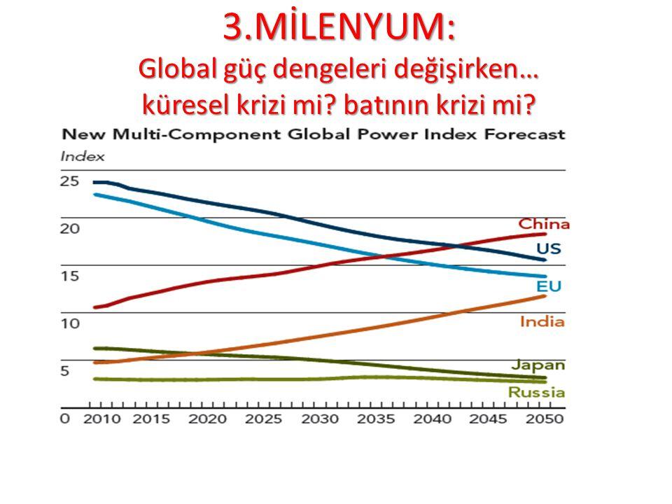 3.MİLENYUM: Global güç dengeleri değişirken… küresel krizi mi? batının krizi mi?