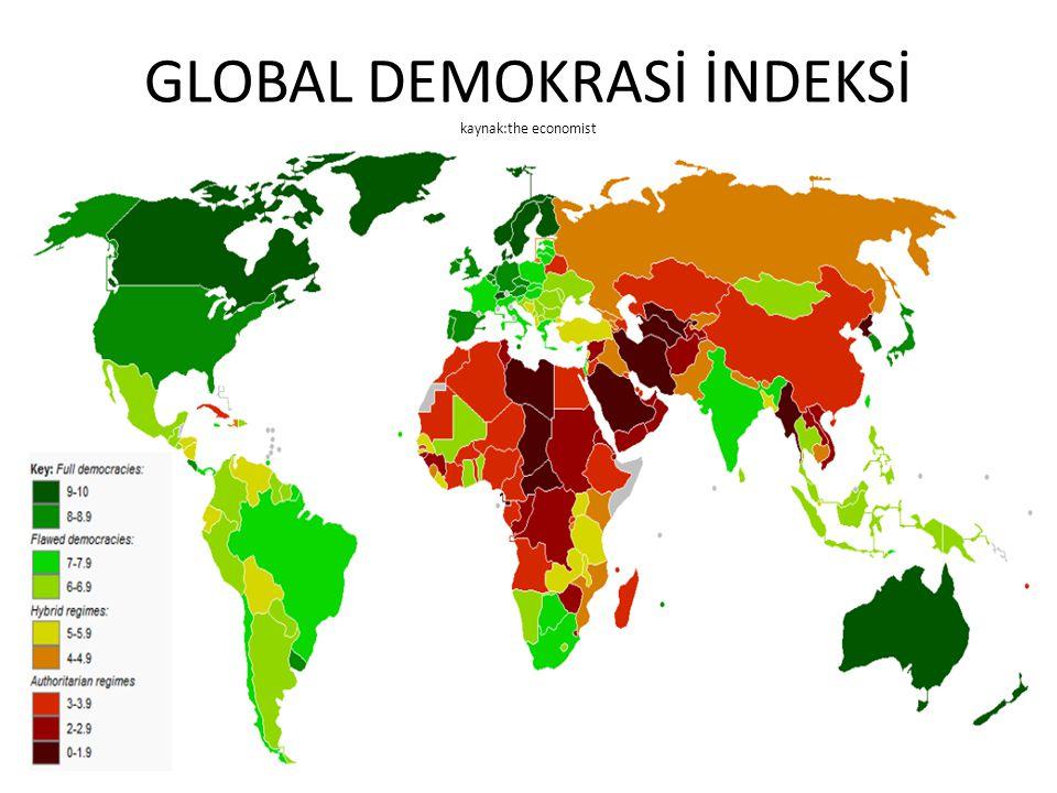 GLOBAL HUZUR İNDEKSİ 2011