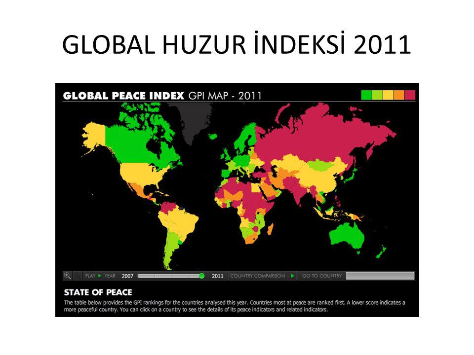 Başlıca Küresel şirketlerin istihdamı Kaynak: IMF 2010, Forbes 2010