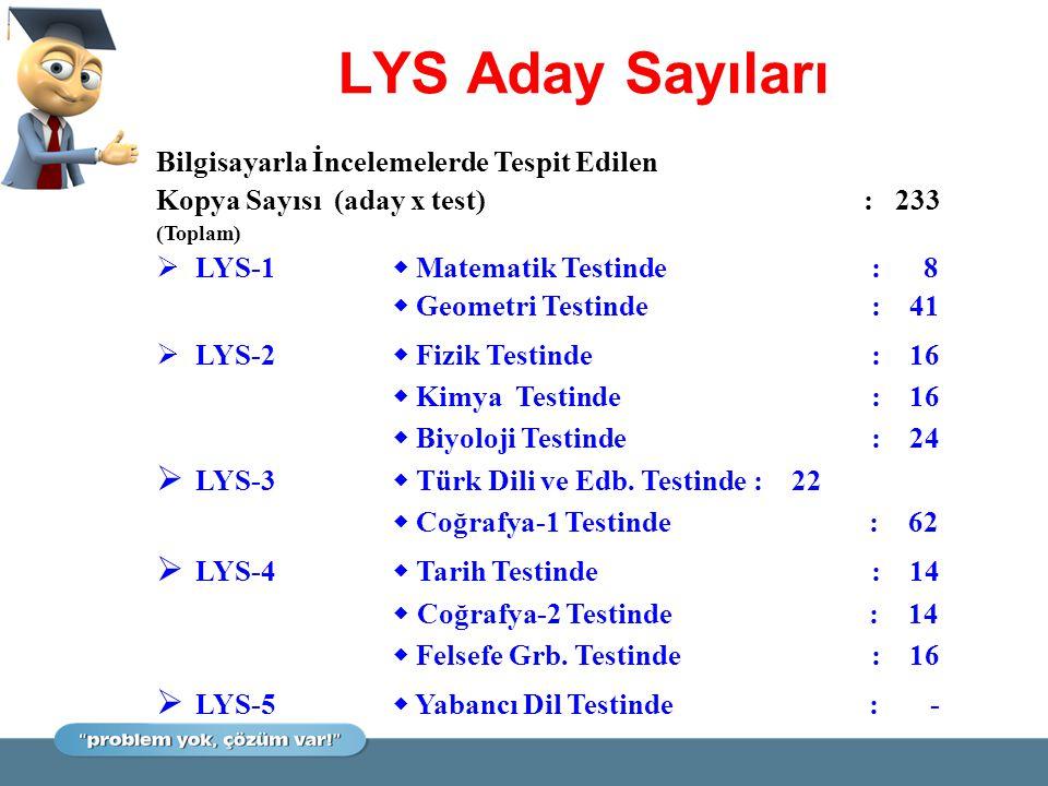 Bilgisayarla İncelemelerde Tespit Edilen Kopya Sayısı (aday x test) : 233 (Toplam)  LYS-1  Matematik Testinde : 8  Geometri Testinde : 41  LYS-2 