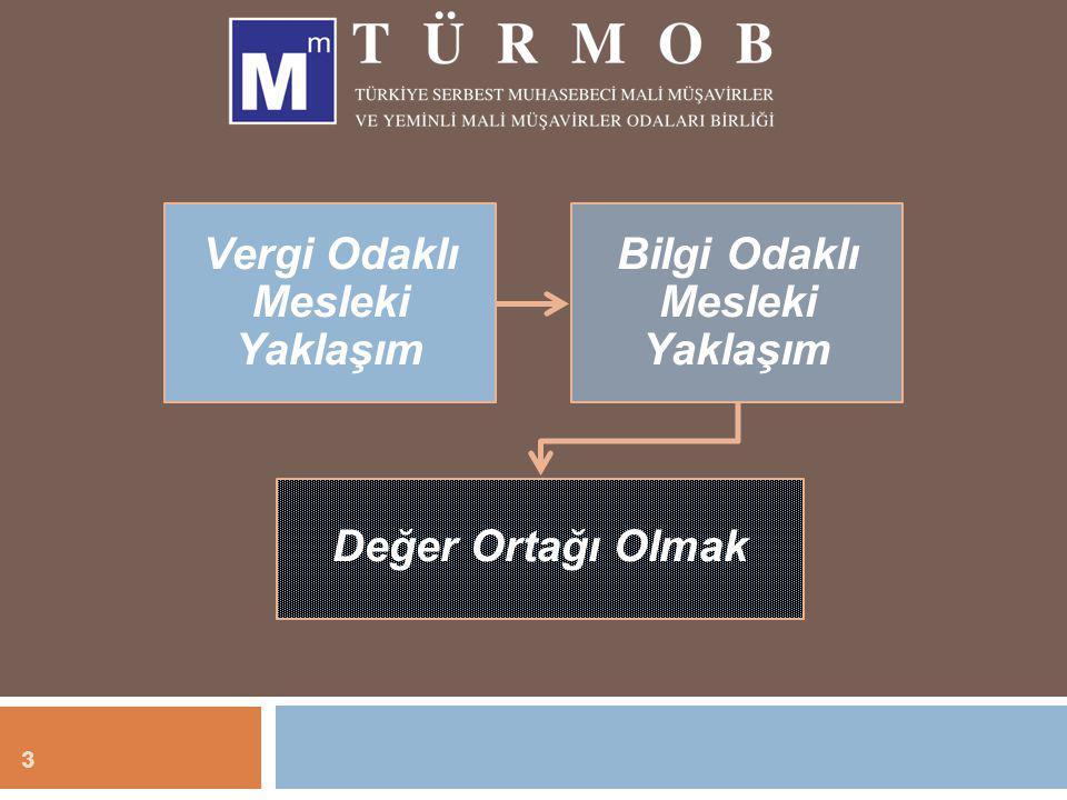 Vergi Odaklı Mesleki Yaklaşım Bilgi Odaklı Mesleki Yaklaşım Değer Ortağı Olmak 3