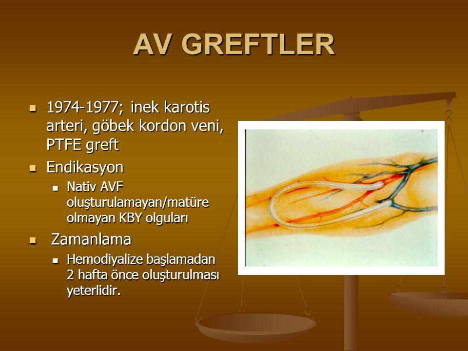 AV GREFTLER 1974-1977; inek karotis arteri, göbek kordon veni, PTFE greft 1974-1977; inek karotis arteri, göbek kordon veni, PTFE greft Endikasyon End
