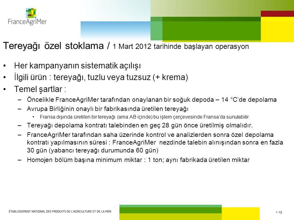 18 Tereyağı özel stoklama / 1 Mart 2012 tarihinde başlayan operasyon Her kampanyanın sistematik açılışı İlgili ürün : tereyağı, tuzlu veya tuzsuz (+ k