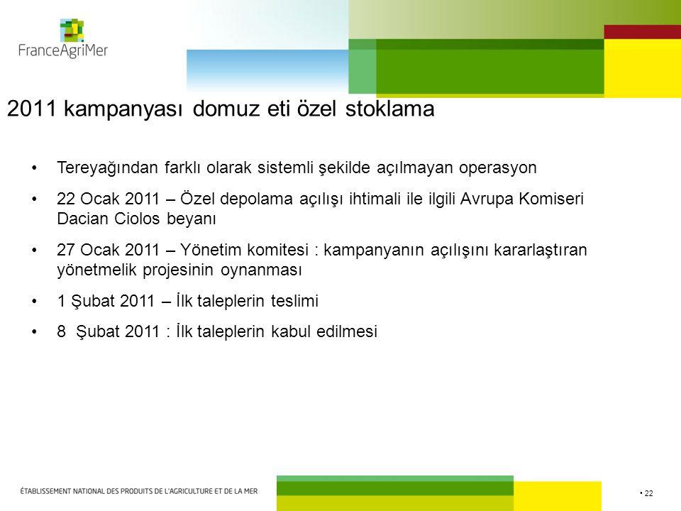 22 2011 kampanyası domuz eti özel stoklama Tereyağından farklı olarak sistemli şekilde açılmayan operasyon 22 Ocak 2011 – Özel depolama açılışı ihtimali ile ilgili Avrupa Komiseri Dacian Ciolos beyanı 27 Ocak 2011 – Yönetim komitesi : kampanyanın açılışını kararlaştıran yönetmelik projesinin oynanması 1 Şubat 2011 – İlk taleplerin teslimi 8 Şubat 2011 : İlk taleplerin kabul edilmesi