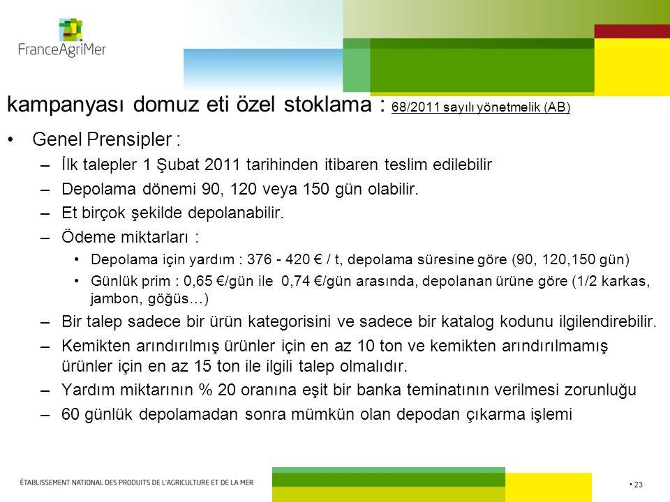 23 kampanyası domuz eti özel stoklama : 68/2011 sayılı yönetmelik (AB) Genel Prensipler : –İlk talepler 1 Şubat 2011 tarihinden itibaren teslim edilebilir –Depolama dönemi 90, 120 veya 150 gün olabilir.