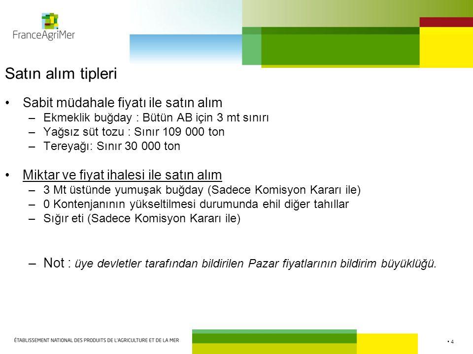 4 Satın alım tipleri Sabit müdahale fiyatı ile satın alım –Ekmeklik buğday : Bütün AB için 3 mt sınırı –Yağsız süt tozu : Sınır 109 000 ton –Tereyağı: Sınır 30 000 ton Miktar ve fiyat ihalesi ile satın alım –3 Mt üstünde yumuşak buğday (Sadece Komisyon Kararı ile) –0 Kontenjanının yükseltilmesi durumunda ehil diğer tahıllar –Sığır eti (Sadece Komisyon Kararı ile) –Not : üye devletler tarafından bildirilen Pazar fiyatlarının bildirim büyüklüğü.