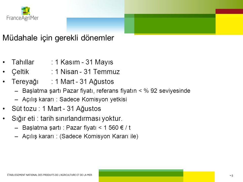 6 Müdahale için gerekli dönemler Tahıllar : 1 Kasım - 31 Mayıs Çeltik : 1 Nisan - 31 Temmuz Tereyağı: 1 Mart - 31 Ağustos –Başlatma şartı Pazar fiyatı, referans fiyatın < % 92 seviyesinde –Açılış kararı : Sadece Komisyon yetkisi Süt tozu : 1 Mart - 31 Ağustos Sığır eti : tarih sınırlandırması yoktur.