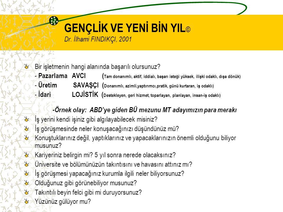 GENÇLİK VE YENİ BİN YIL © Dr. İlhami FINDIKÇI, 2001 Bir işletmenin hangi alanında başarılı olursunuz? - Pazarlama AVCI ( Tam donanımlı, aktif, iddialı