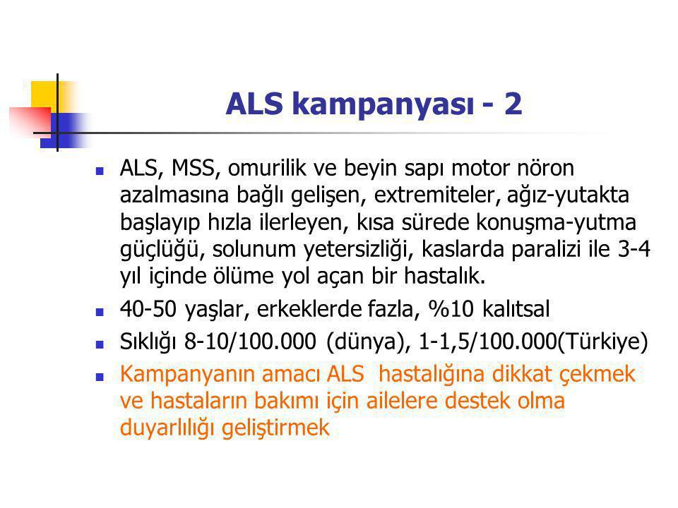 ALS kampanyası - 2 ALS, MSS, omurilik ve beyin sapı motor nöron azalmasına bağlı gelişen, extremiteler, ağız-yutakta başlayıp hızla ilerleyen, kısa sü