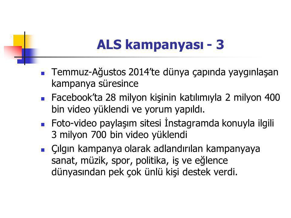 ALS kampanyası - 3 Temmuz-Ağustos 2014'te dünya çapında yaygınlaşan kampanya süresince Facebook'ta 28 milyon kişinin katılımıyla 2 milyon 400 bin vide
