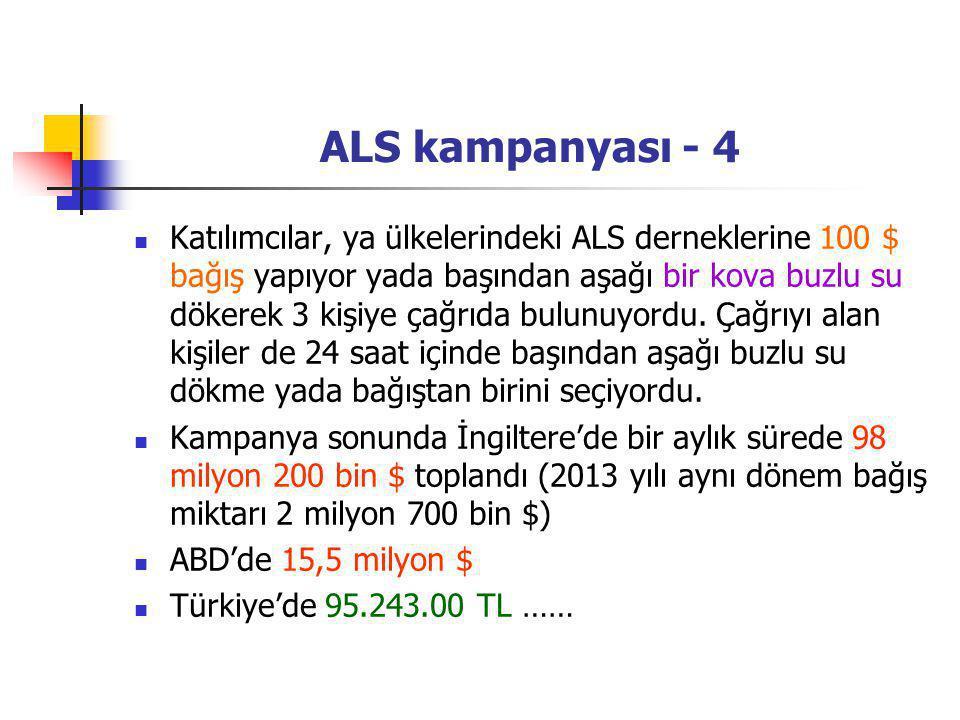 ALS kampanyası - 4 Katılımcılar, ya ülkelerindeki ALS derneklerine 100 $ bağış yapıyor yada başından aşağı bir kova buzlu su dökerek 3 kişiye çağrıda