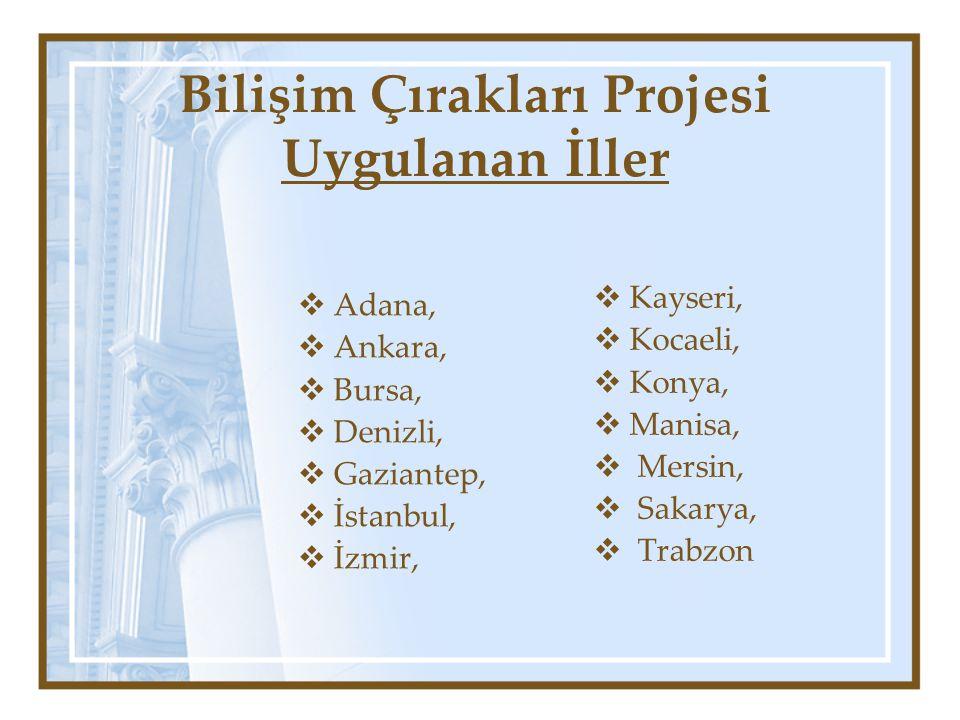 Bilişim Çırakları Projesi Uygulanan İller  Adana,  Ankara,  Bursa,  Denizli,  Gaziantep,  İstanbul,  İzmir,  Kayseri,  Kocaeli,  Konya,  Manisa,  Mersin,  Sakarya,  Trabzon