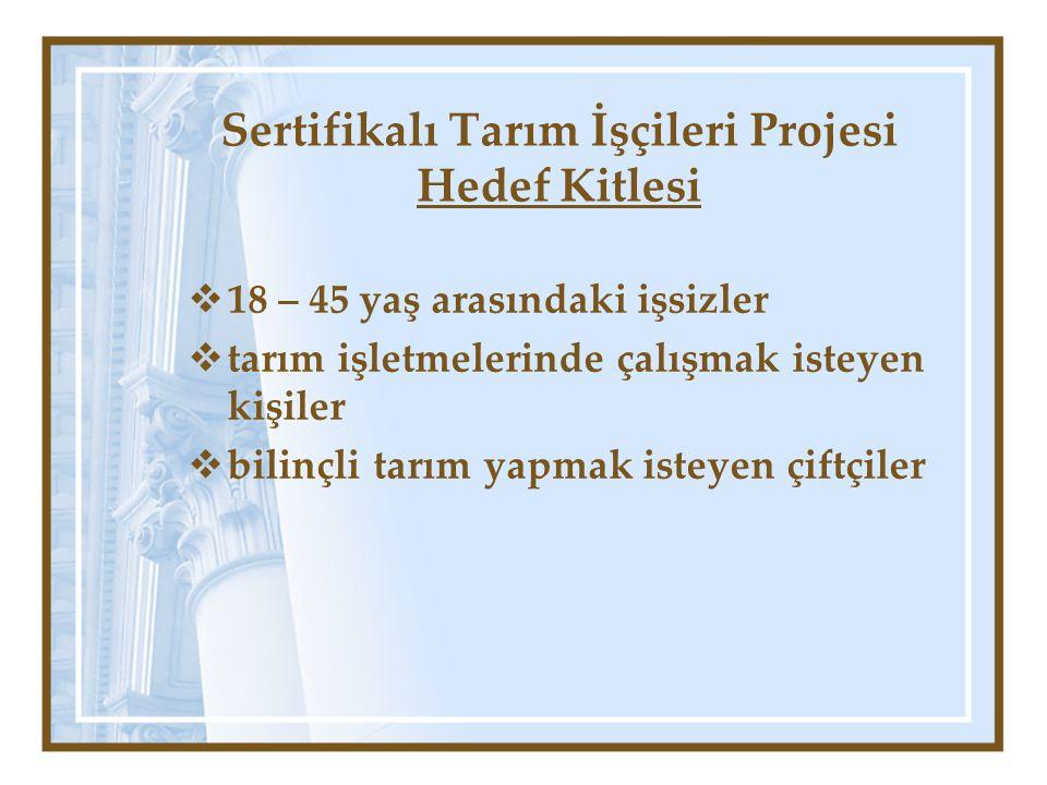 Sertifikalı Tarım İşçileri Projesi Hedef Kitlesi  18 – 45 yaş arasındaki işsizler  tarım işletmelerinde çalışmak isteyen kişiler  bilinçli tarım yapmak isteyen çiftçiler