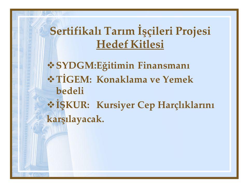 Sertifikalı Tarım İşçileri Projesi Hedef Kitlesi  SYDGM:Eğitimin Finansmanı  TİGEM:Konaklama ve Yemek bedeli  İŞKUR:Kursiyer Cep Harçlıklarını karşılayacak.