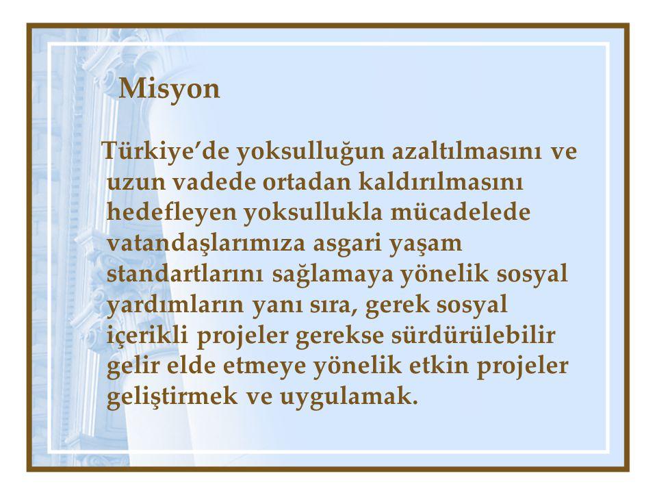 Misyon Türkiye'de yoksulluğun azaltılmasını ve uzun vadede ortadan kaldırılmasını hedefleyen yoksullukla mücadelede vatandaşlarımıza asgari yaşam standartlarını sağlamaya yönelik sosyal yardımların yanı sıra, gerek sosyal içerikli projeler gerekse sürdürülebilir gelir elde etmeye yönelik etkin projeler geliştirmek ve uygulamak.