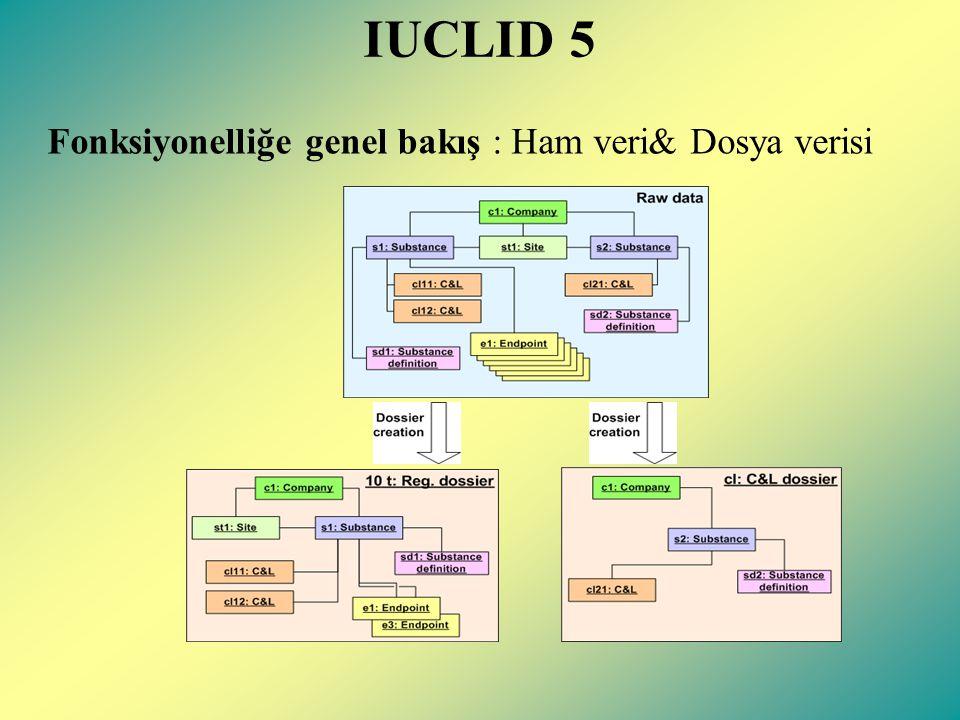 IUCLID 5 Fonksiyonelliğe genel bakış : Ham veri& Dosya verisi