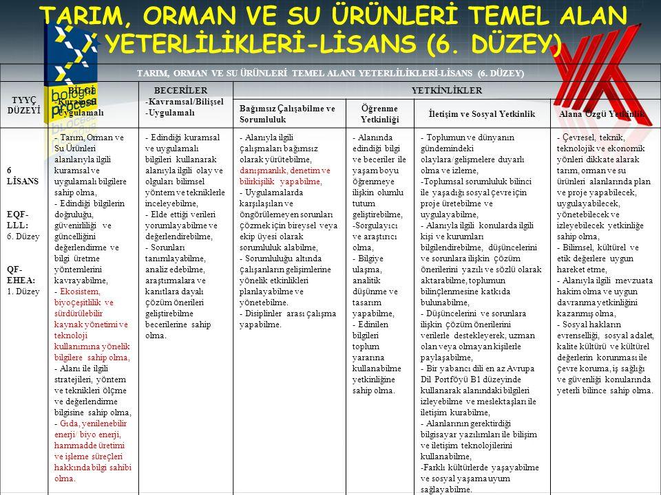 TARIM, ORMAN VE SU ÜRÜNLERİ TEMEL ALAN YETERLİLİKLERİ-LİSANS (6.
