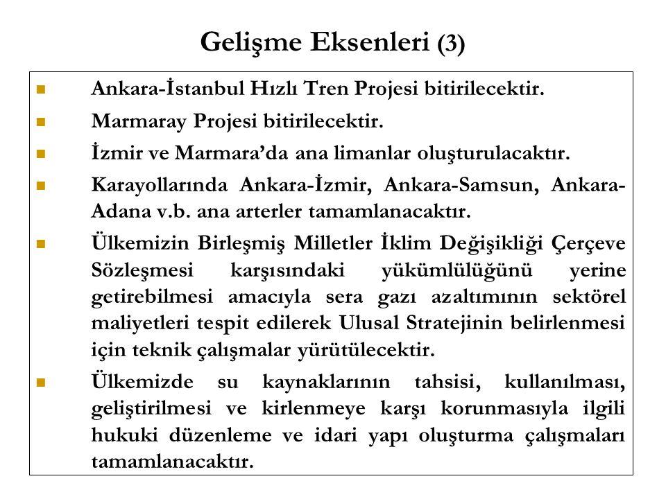 Gelişme Eksenleri (3) Ankara-İstanbul Hızlı Tren Projesi bitirilecektir. Marmaray Projesi bitirilecektir. İzmir ve Marmara'da ana limanlar oluşturulac