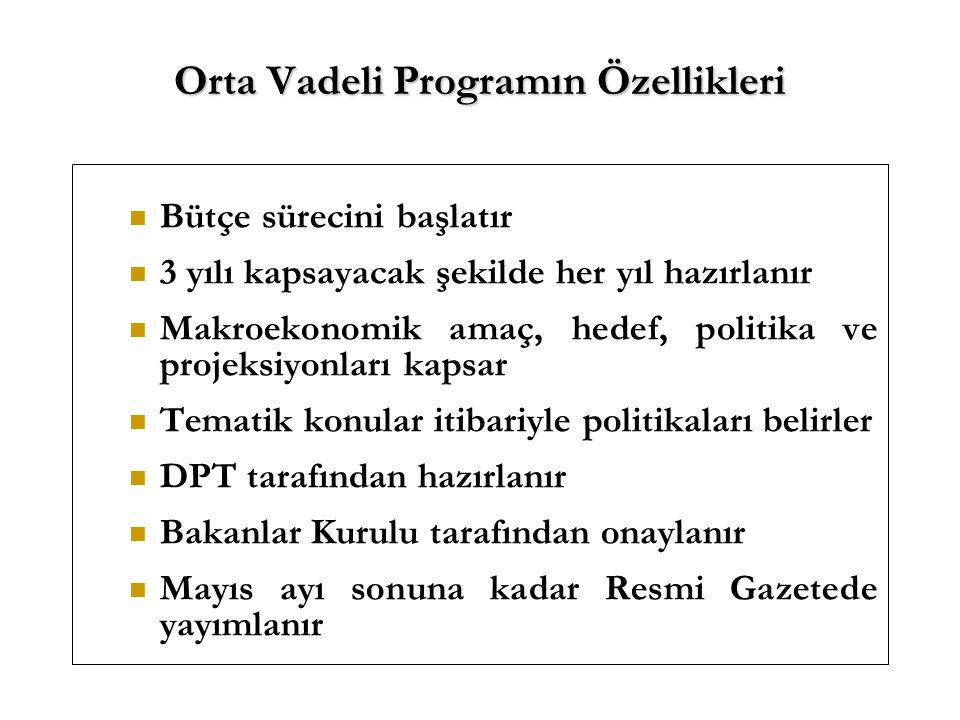 Orta Vadeli Programın Özellikleri Bütçe sürecini başlatır 3 yılı kapsayacak şekilde her yıl hazırlanır Makroekonomik amaç, hedef, politika ve projeksi