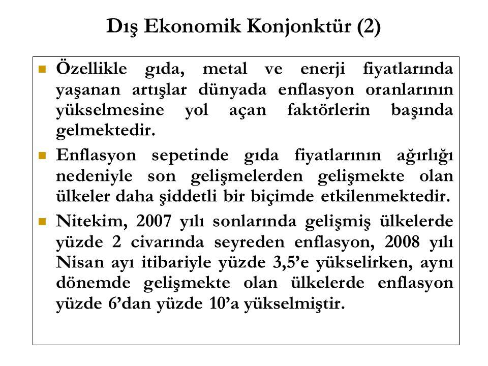 Dış Ekonomik Konjonktür (2) Özellikle gıda, metal ve enerji fiyatlarında yaşanan artışlar dünyada enflasyon oranlarının yükselmesine yol açan faktörle