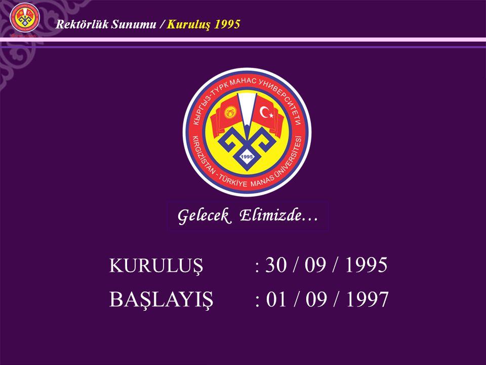 Rektörlük Sunumu / Kuruluş 1995 KURULUŞ: 30 / 09 / 1995 BAŞLAYIŞ: 01 / 09 / 1997 Gelecek Elimizde…