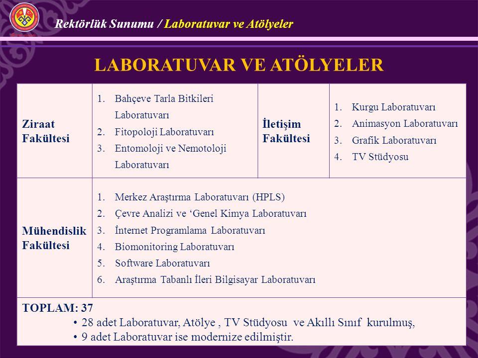 Rektörlük Sunumu / Laboratuvar ve Atölyeler LABORATUVAR VE ATÖLYELER Ziraat Fakültesi 1.Bahçeve Tarla Bitkileri Laboratuvarı 2.Fitopoloji Laboratuvarı