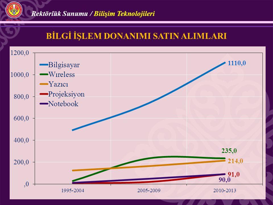 BİLGİ İŞLEM DONANIMI SATIN ALIMLARI Rektörlük Sunumu / Bilişim Teknolojileri