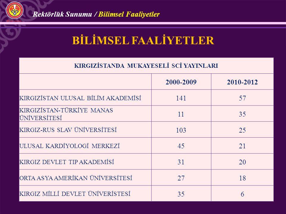 BİLİMSEL FAALİYETLER Rektörlük Sunumu / Bilimsel Faaliyetler