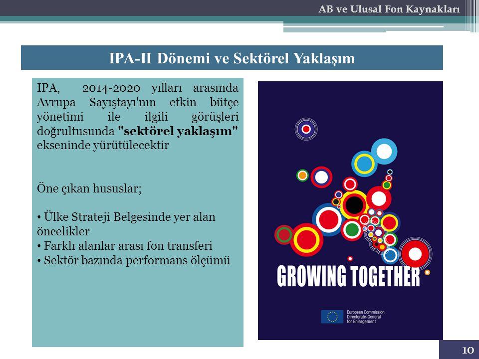 10 AB ve Ulusal Fon Kaynakları IPA, 2014-2020 yılları arasında Avrupa Sayıştayı'nın etkin bütçe yönetimi ile ilgili görüşleri doğrultusunda