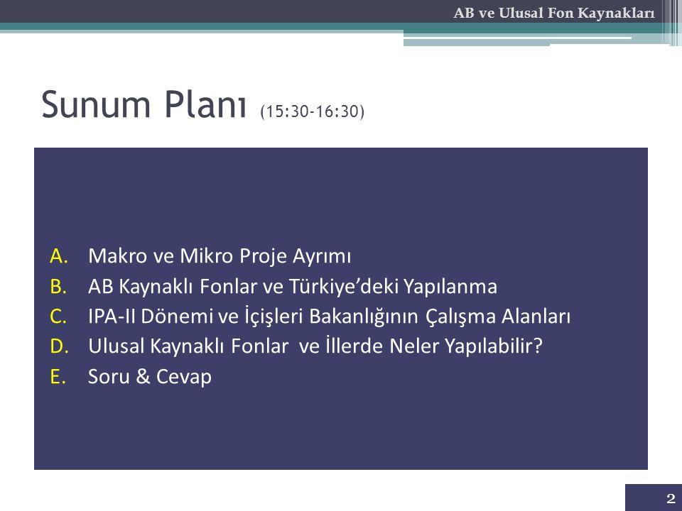 Sunum Planı (15:30-16:30) A.Makro ve Mikro Proje Ayrımı B.AB Kaynaklı Fonlar ve Türkiye'deki Yapılanma C.IPA-II Dönemi ve İçişleri Bakanlığının Çalışm