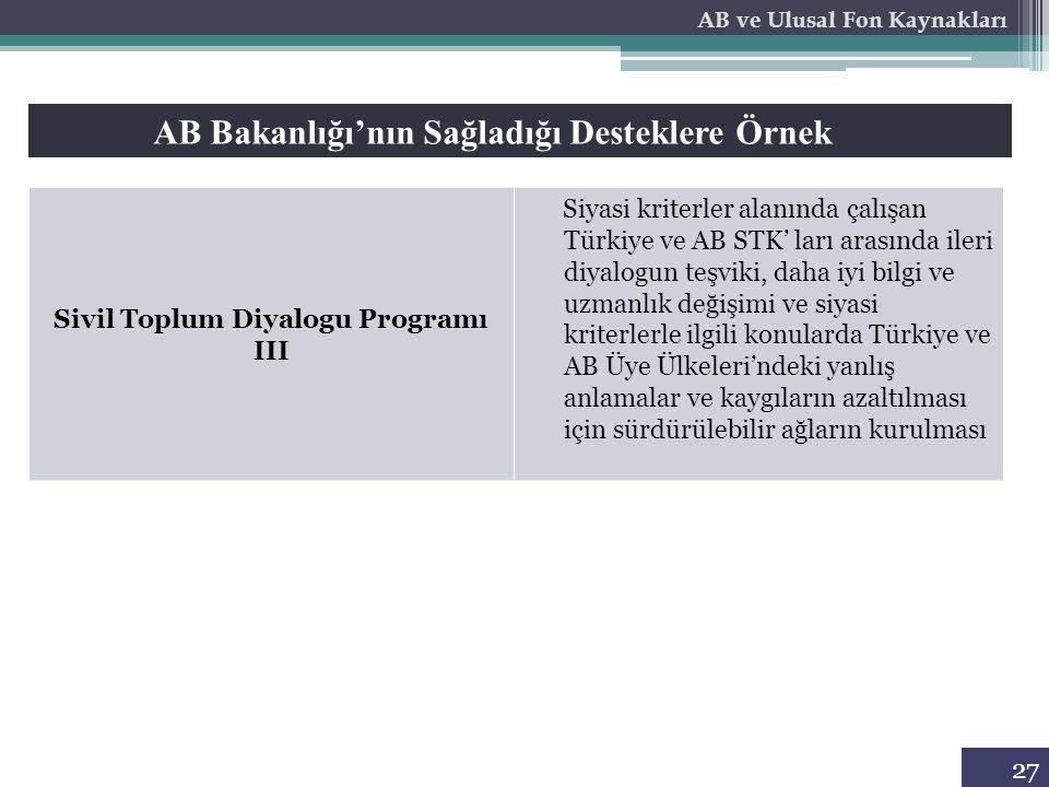 27 AB Bakanlığı'nın Sağladığı Desteklere Örnek Sivil Toplum Diyalogu Programı III Siyasi kriterler alanında çalışan Türkiye ve AB STK' ları arasında i