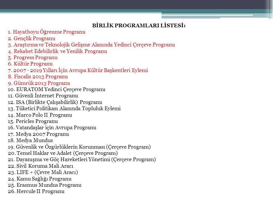 BİRLİK PROGRAMLARI LİSTESİ: 1. Hayatboyu Öğrenme Programı 2. Gençlik Programı 3. Araştırma ve Teknolojik Gelişme Alanında Yedinci Çerçeve Programı 4.