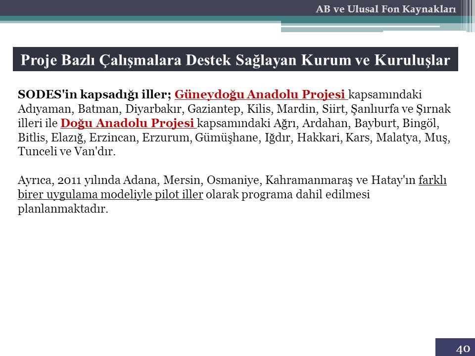 40 Proje Bazlı Çalışmalara Destek Sağlayan Kurum ve Kuruluşlar SODES'in kapsadığı iller; Güneydoğu Anadolu Projesi kapsamındaki Adıyaman, Batman, Diya
