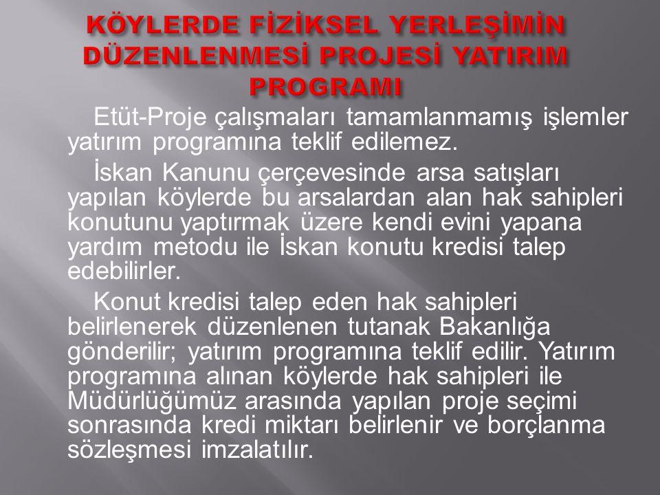 Etüt-Proje çalışmaları tamamlanmamış işlemler yatırım programına teklif edilemez.