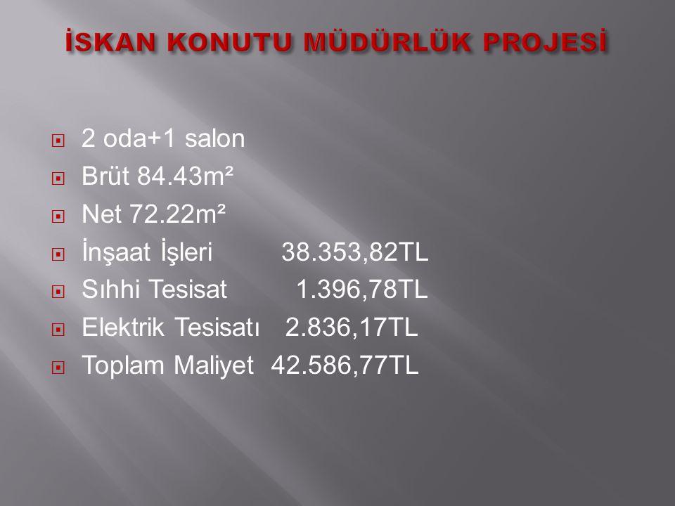  2 oda+1 salon  Brüt 84.43m²  Net 72.22m²  İnşaat İşleri 38.353,82TL  Sıhhi Tesisat 1.396,78TL  Elektrik Tesisatı 2.836,17TL  Toplam Maliyet 42.586,77TL