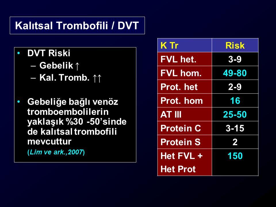Kalıtsal Trombofili / DVT DVT Riski –Gebelik ↑ –Kal. Tromb. ↑↑ Gebeliğe bağlı venöz tromboembolilerin yaklaşık %30 -50'sinde de kalıtsal trombofili me