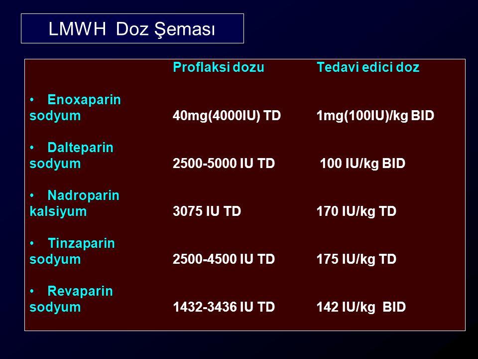 LMWH Doz Şeması Proflaksi dozuTedavi edici doz Enoxaparin sodyum40mg(4000IU) TD1mg(100IU)/kg BID Dalteparin sodyum2500-5000 IU TD 100 IU/kg BID Nadroparin kalsiyum3075 IU TD170 IU/kg TD Tinzaparin sodyum2500-4500 IU TD175 IU/kg TD Revaparin sodyum1432-3436 IU TD142 IU/kg BID